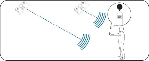 Настройка акустической системы задержки