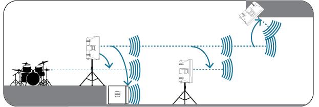 Калибровка аудиосистемы с задержкой