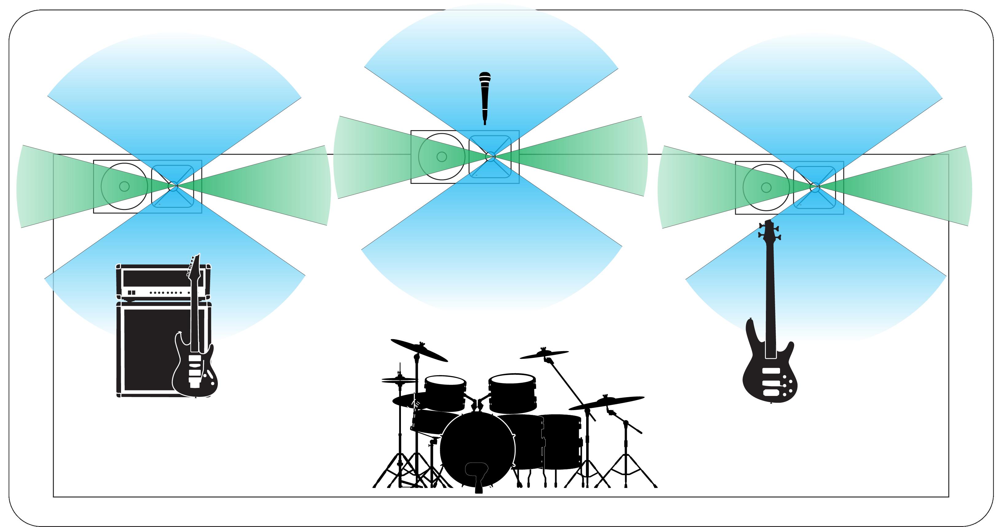 Размещение и настройка акустики