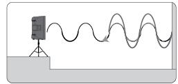 Влияние размера помещения на звучание акустики